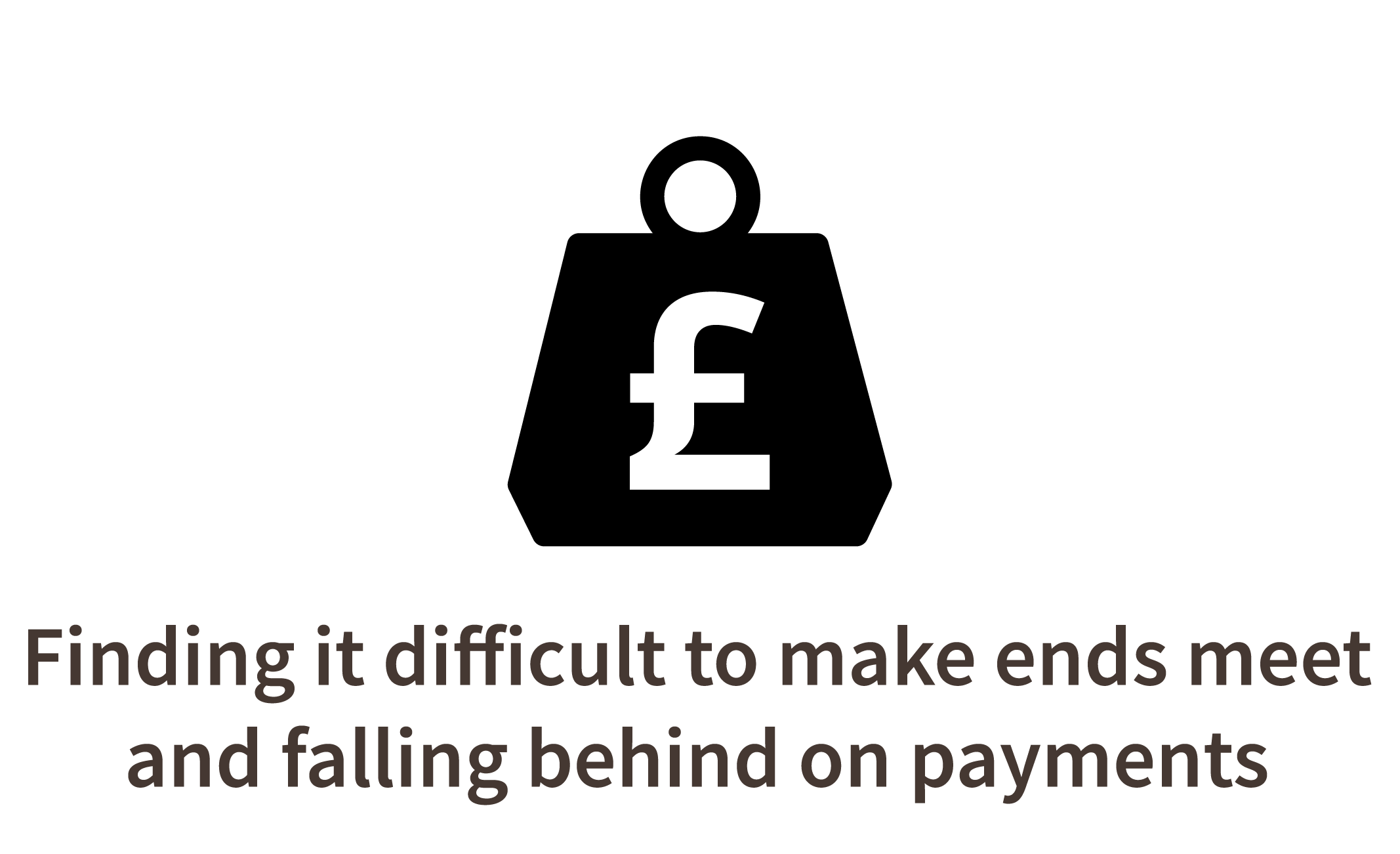 Finding it difficult to make ends meet and falling behind on payments